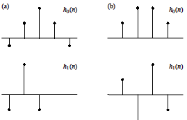 Group-theoretic structure of linear phase multirate filter banks