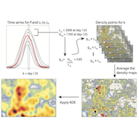 Integrating predictive analytics into a spatiotemporal epidemic simulation