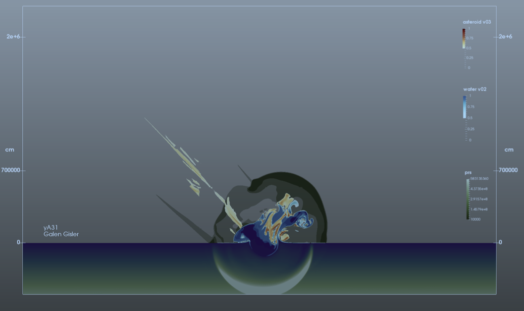 Visualization and Analysis of Threats from Asteroid Ocean Impacts