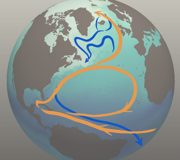 Visualization of ocean currents and eddies in a high-resolution global ocean-climate model