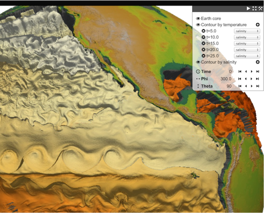 Cinema image-based in situ analysis and visualization of MPAS-ocean simulations