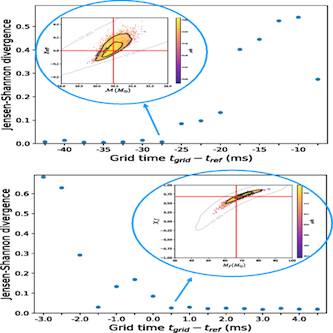 Observational tests of the black hole area increase law