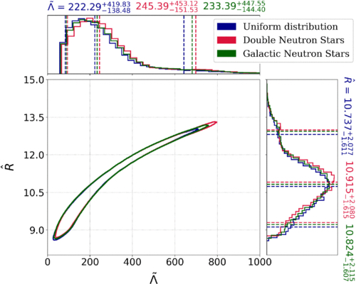 Tidal Deformabilities and Radii of Neutron Stars from the Observation of GW170817